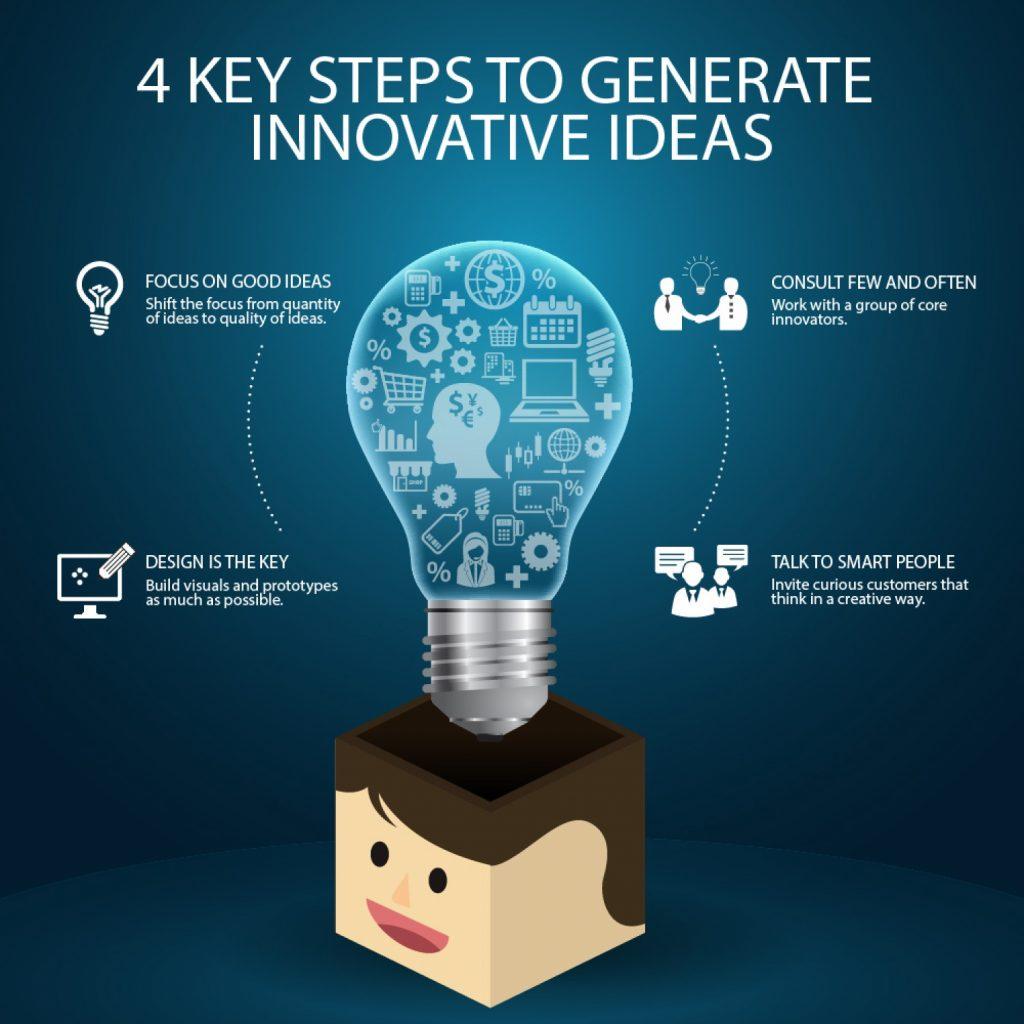 ¿Cómo generar ideas?